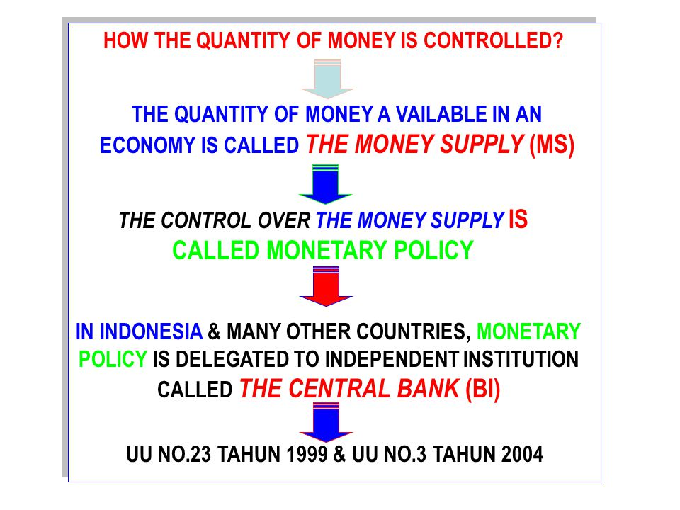 HOW THE QUANTITY OF MONEY IS CONTROLLED? THE QUANTITY OF MONEY A VAILABLE IN AN ECONOMY IS CALLED THE MONEY SUPPLY (MS) THE CONTROL OVER THE MONEY SUP