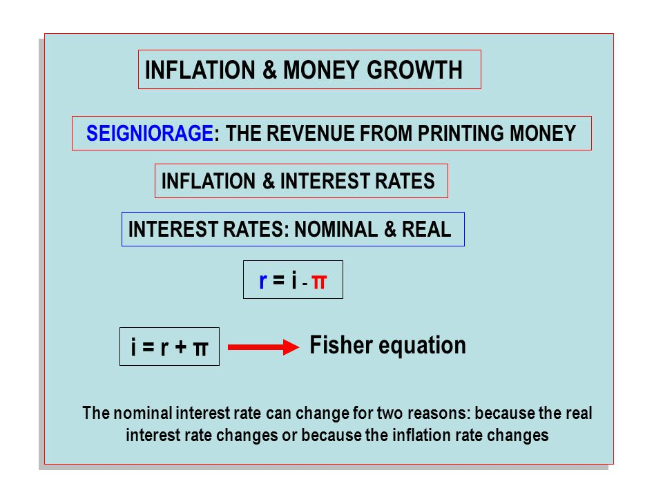 INFLATION & MONEY GROWTH SEIGNIORAGE: THE REVENUE FROM PRINTING MONEY INFLATION & INTEREST RATES INTEREST RATES: NOMINAL & REAL i = r + π r = i - π Fi