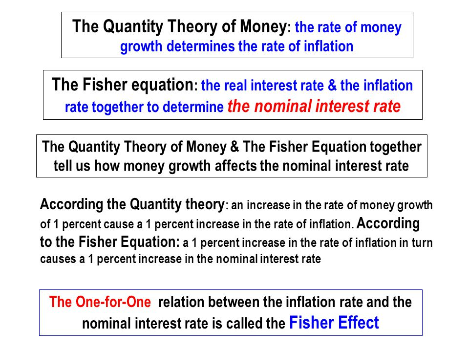The Quantity Theory of Money : the rate of money growth determines the rate of inflation The Fisher equation : the real interest rate & the inflation