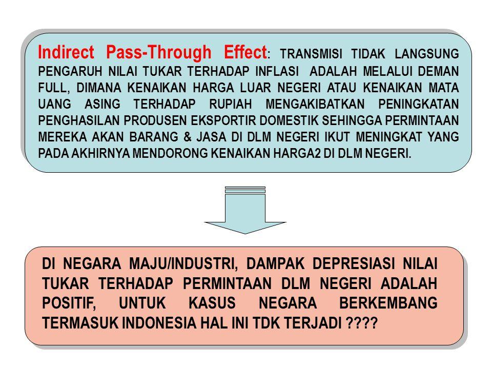 Indirect Pass-Through Effect : TRANSMISI TIDAK LANGSUNG PENGARUH NILAI TUKAR TERHADAP INFLASI ADALAH MELALUI DEMAN FULL, DIMANA KENAIKAN HARGA LUAR NE