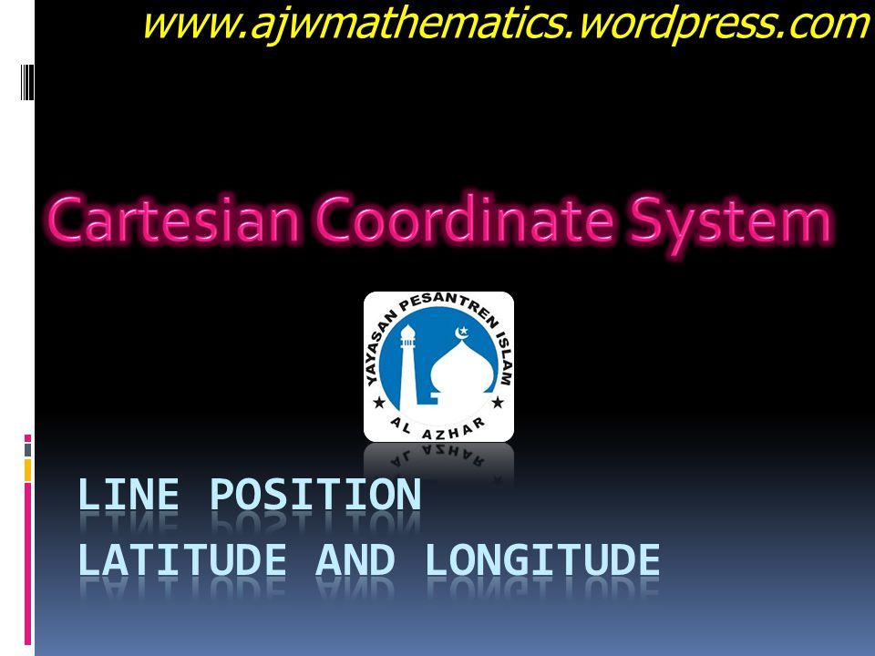Peta Konsep www.ajwmathematics.wordpress.com