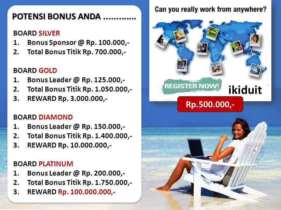 ikiduit BOARD SILVER 1.Bonus Sponsor @ Rp. 100.000,- 2.Total Bonus Titik Rp. 700.000,- BOARD GOLD 1.Bonus Leader @ Rp. 125.000,- 2.Total Bonus Titik R