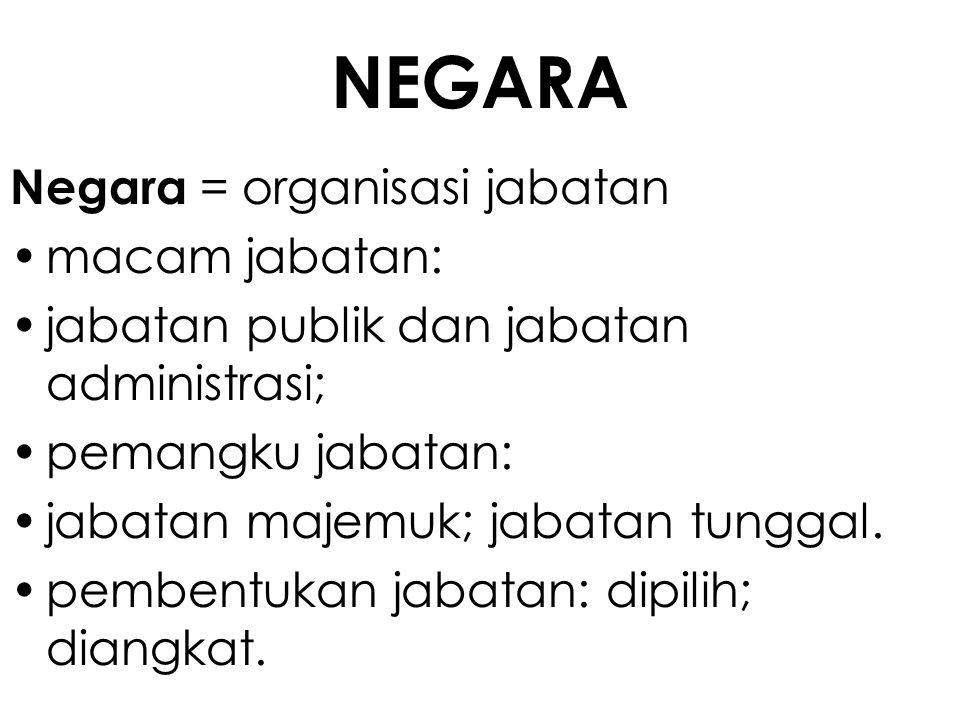 NEGARA Negara = organisasi jabatan macam jabatan: jabatan publik dan jabatan administrasi; pemangku jabatan: jabatan majemuk; jabatan tunggal. pembent