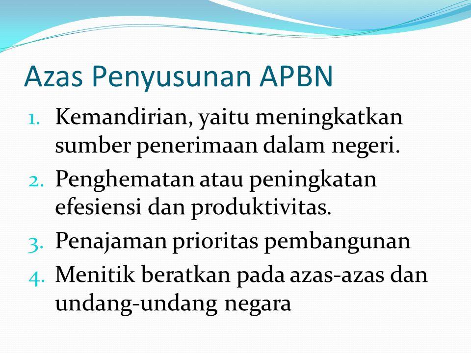 Azas Penyusunan APBN 1.Kemandirian, yaitu meningkatkan sumber penerimaan dalam negeri.