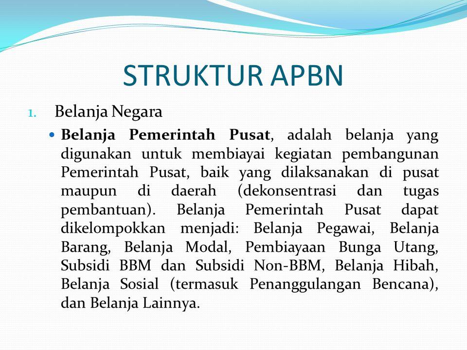 STRUKTUR APBN 1.