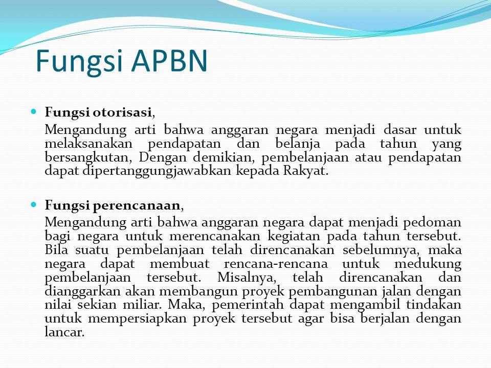 Fungsi APBN Fungsi otorisasi, Mengandung arti bahwa anggaran negara menjadi dasar untuk melaksanakan pendapatan dan belanja pada tahun yang bersangkutan, Dengan demikian, pembelanjaan atau pendapatan dapat dipertanggungjawabkan kepada Rakyat.