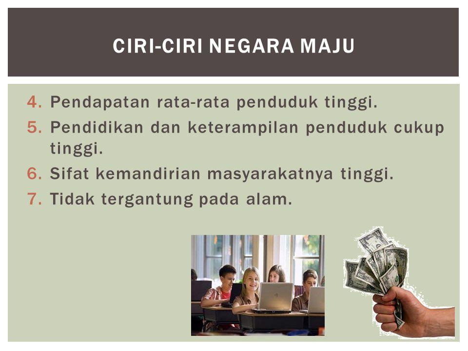 4.Pendapatan rata-rata penduduk tinggi.5.Pendidikan dan keterampilan penduduk cukup tinggi.