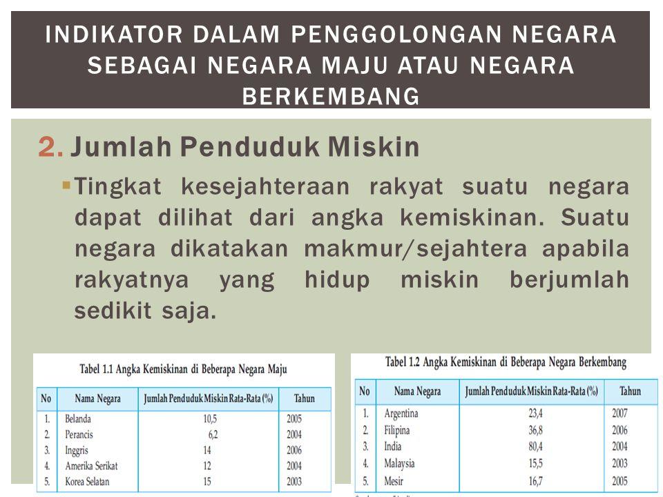 2.Jumlah Penduduk Miskin  Tingkat kesejahteraan rakyat suatu negara dapat dilihat dari angka kemiskinan.