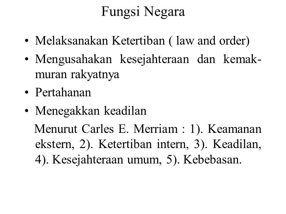 SIFAT-SIFAT NEGARA Memaksa Monopoli Mencakup semua UNSUR- UNSUR NEGARA Penduduk Wilayah Pemerintah