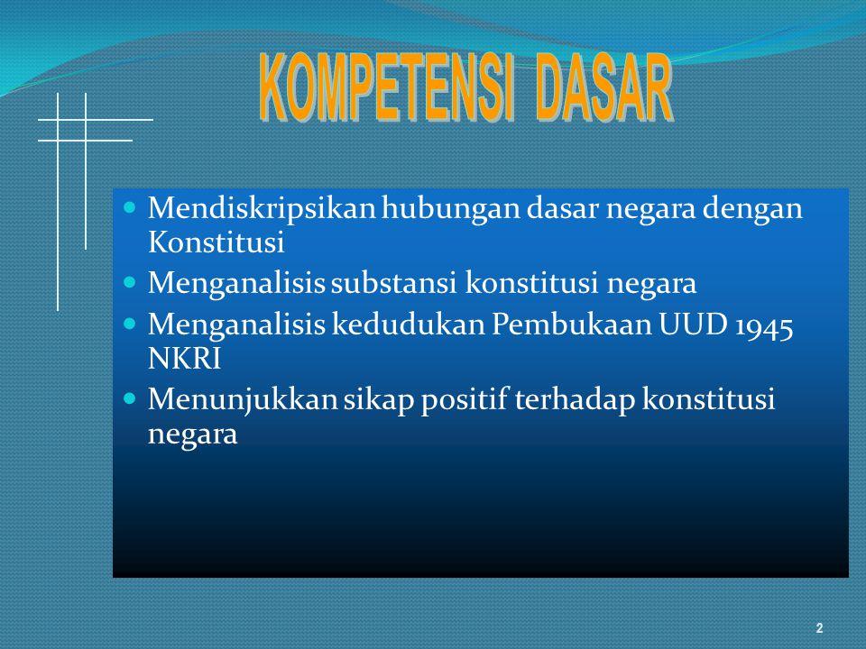 Mendiskripsikan hubungan dasar negara dengan Konstitusi Menganalisis substansi konstitusi negara Menganalisis kedudukan Pembukaan UUD 1945 NKRI Menunj