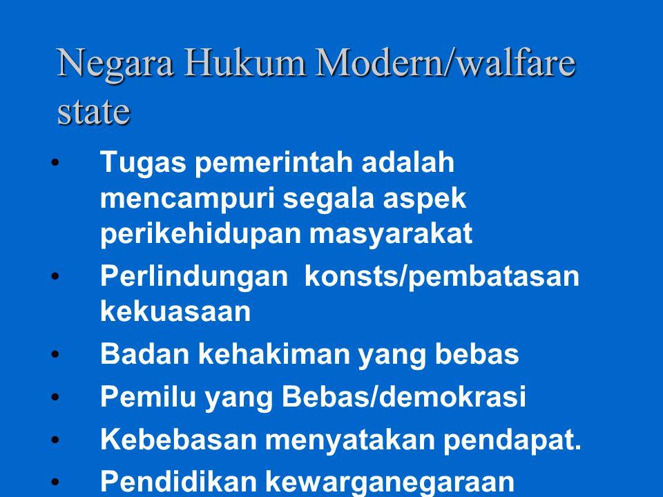 Negara Hukum Modern/walfare state Tugas pemerintah adalah mencampuri segala aspek perikehidupan masyarakat Perlindungan konsts/pembatasan kekuasaan Ba