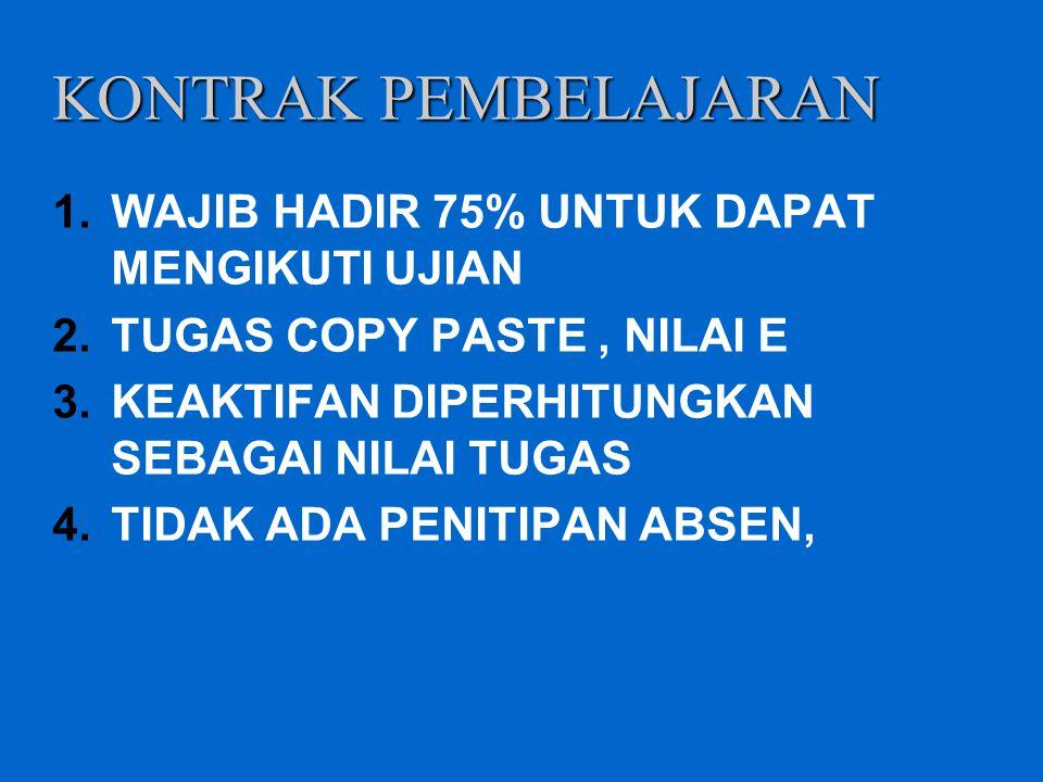 ASAS HAN (III) 1.Asas Legalitas 2. Asas Larangan Detournement de Pouvoir 3.