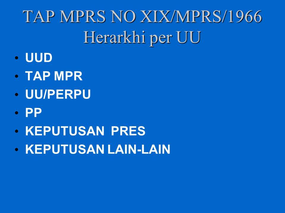 TAP MPRS NO XIX/MPRS/1966 Herarkhi per UU UUD TAP MPR UU/PERPU PP KEPUTUSAN PRES KEPUTUSAN LAIN-LAIN