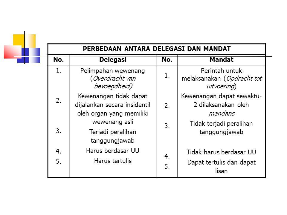 PERBEDAAN ANTARA DELEGASI DAN MANDAT No.DelegasiNo.Mandat 1. 2. 3. 4. 5. Pelimpahan wewenang (Overdracht van bevoegdheid) Kewenangan tidak dapat dijal