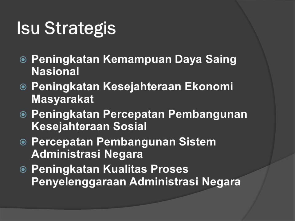 Isu Strategis  Peningkatan Kemampuan Daya Saing Nasional  Peningkatan Kesejahteraan Ekonomi Masyarakat  Peningkatan Percepatan Pembangunan Kesejahteraan Sosial  Percepatan Pembangunan Sistem Administrasi Negara  Peningkatan Kualitas Proses Penyelenggaraan Administrasi Negara