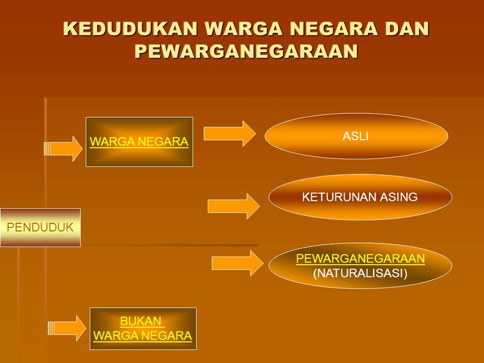 Pewarganegaraan/Naturalisasi  Proses hukum yang dilakukan oleh sesorang untukmemperoleh kewarganegaraan  1.