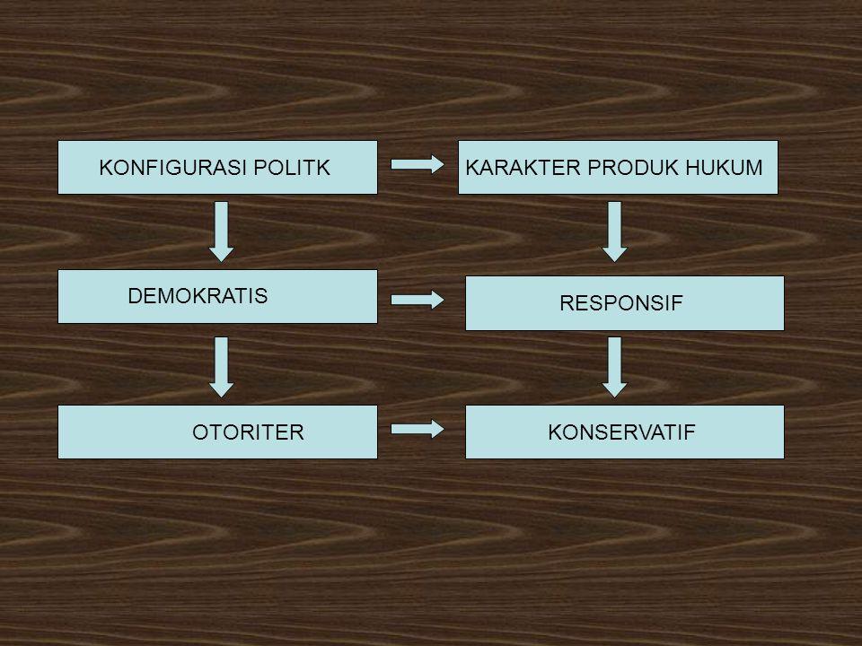 KONFIGURASI POLITKKARAKTER PRODUK HUKUM DEMOKRATIS RESPONSIF OTORITERKONSERVATIF
