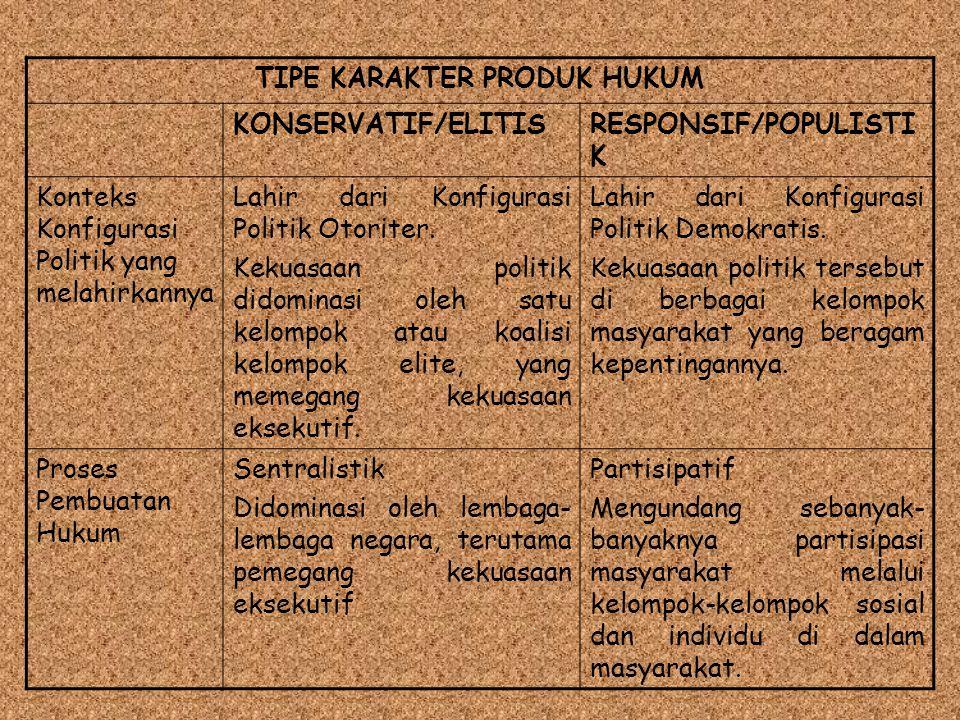 TIPE KARAKTER PRODUK HUKUM KONSERVATIF/ELITISRESPONSIF/POPULISTI K Konteks Konfigurasi Politik yang melahirkannya Lahir dari Konfigurasi Politik Otoriter.