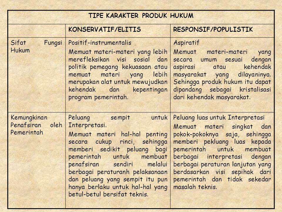 TIPE KARAKTER PRODUK HUKUM KONSERVATIF/ELITISRESPONSIF/POPULISTIK Sifat Fungsi Hukum Positif-instrumentalis Memuat materi-materi yang lebih merefleksi