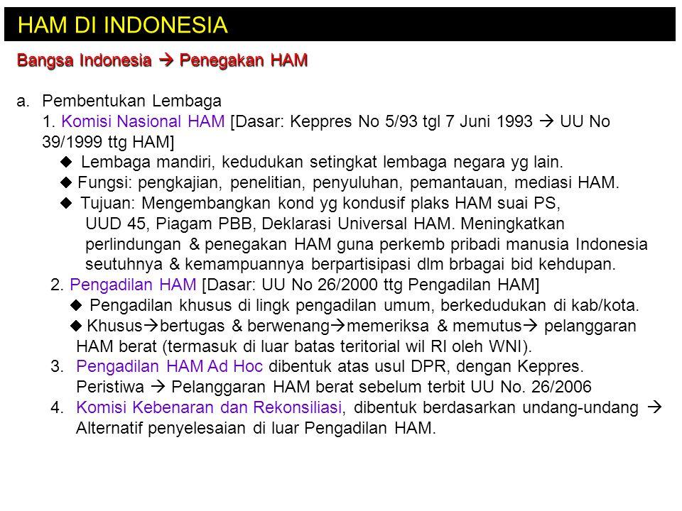 HAM DI INDONESIA Bangsa Indonesia  PenegakanHAM Bangsa Indonesia  Penegakan HAM a. Pembentukan Lembaga 1. Komisi Nasional HAM [Dasar: Keppres No 5/9