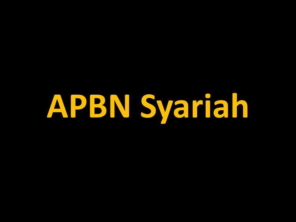 APBN Syariah