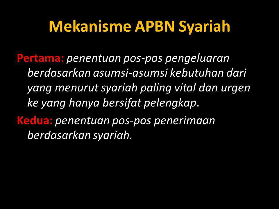 Mekanisme APBN Syariah Pertama: penentuan pos-pos pengeluaran berdasarkan asumsi-asumsi kebutuhan dari yang menurut syariah paling vital dan urgen ke