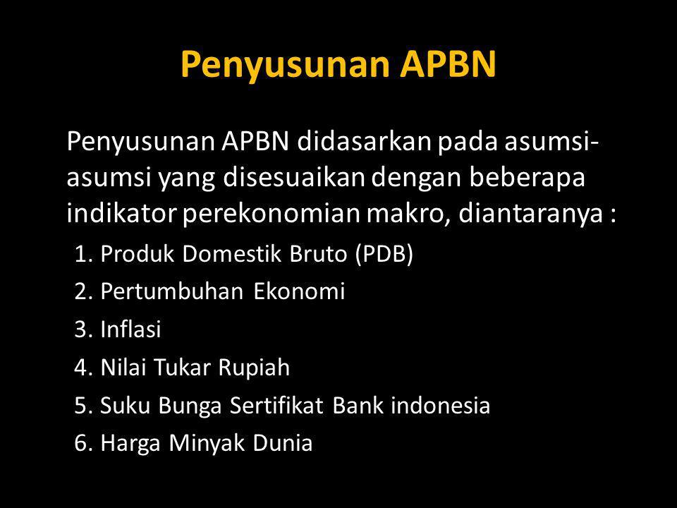 Penyusunan APBN Penyusunan APBN didasarkan pada asumsi- asumsi yang disesuaikan dengan beberapa indikator perekonomian makro, diantaranya : 1. Produk