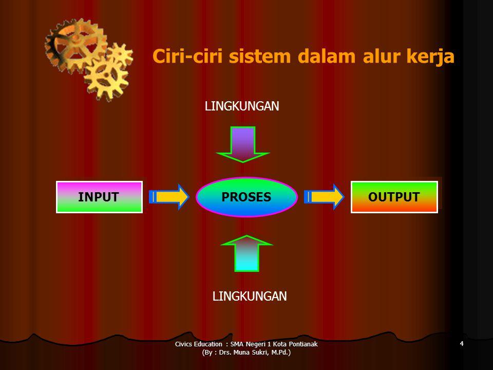 Civics Education : SMA Negeri 1 Kota Pontianak (By : Drs. Muna Sukri, M.Pd.) 4 Ciri-ciri sistem dalam alur kerja INPUT PROSES OUTPUT LINGKUNGAN