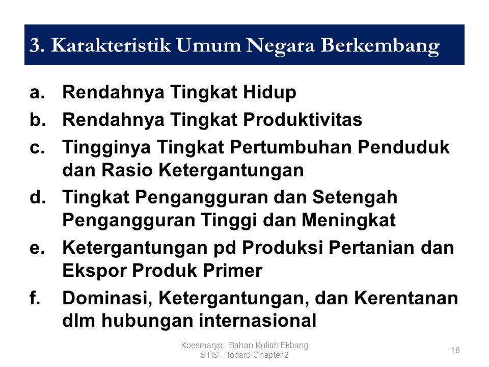 18 3. Karakteristik Umum Negara Berkembang a.Rendahnya Tingkat Hidup b.Rendahnya Tingkat Produktivitas c.Tingginya Tingkat Pertumbuhan Penduduk dan Ra