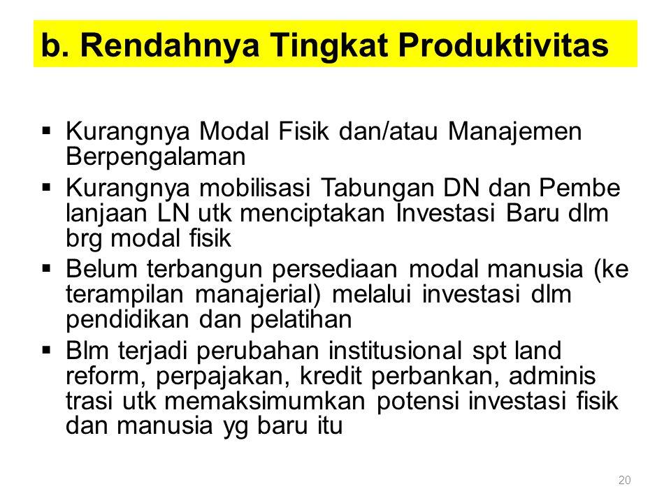 20 b. Rendahnya Tingkat Produktivitas  Kurangnya Modal Fisik dan/atau Manajemen Berpengalaman  Kurangnya mobilisasi Tabungan DN dan Pembe lanjaan LN