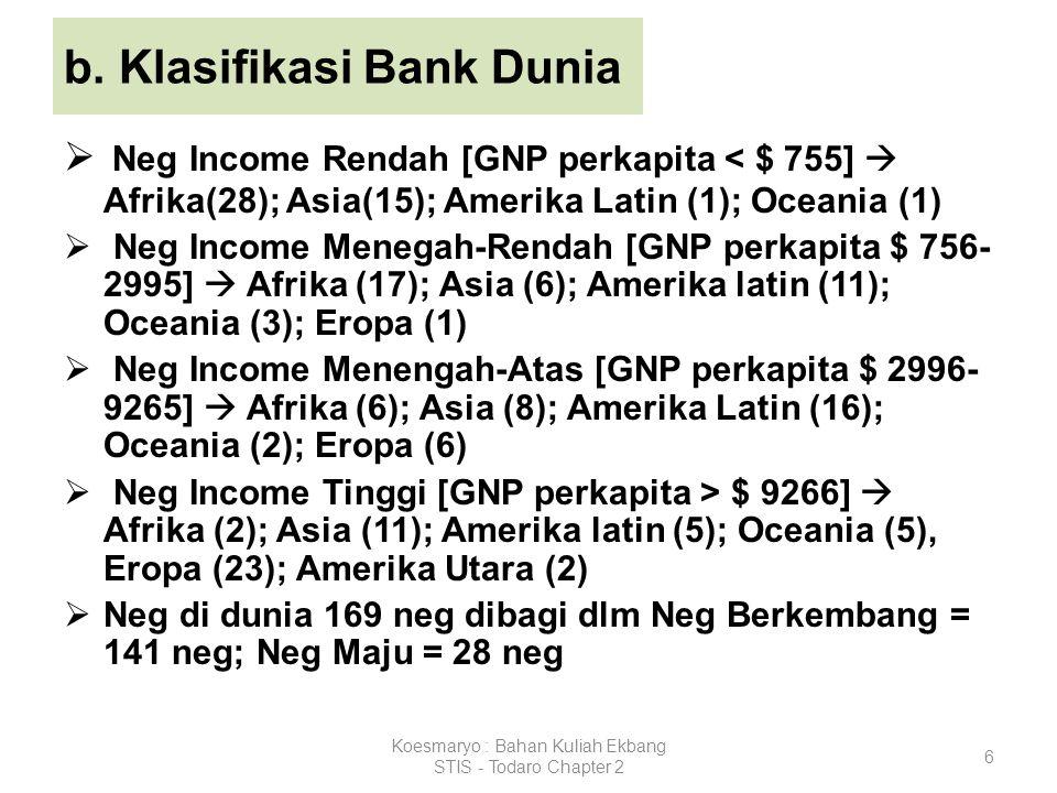 6 b. Klasifikasi Bank Dunia  Neg Income Rendah [GNP perkapita < $ 755]  Afrika(28); Asia(15); Amerika Latin (1); Oceania (1)  Neg Income Menegah-Re