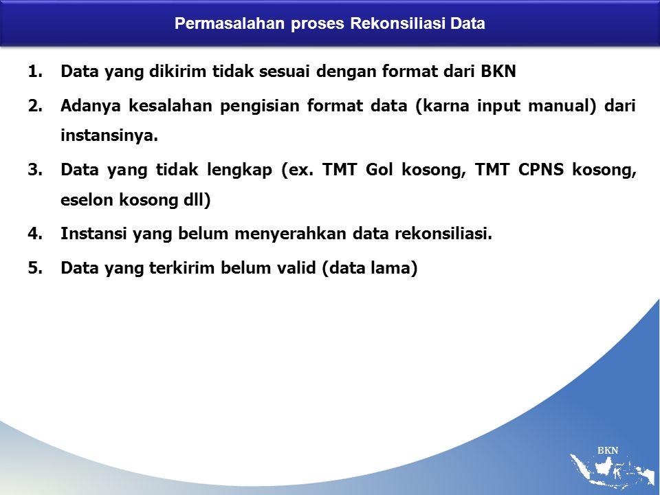 BKN Permasalahan proses Rekonsiliasi Data 1.Data yang dikirim tidak sesuai dengan format dari BKN 2.Adanya kesalahan pengisian format data (karna input manual) dari instansinya.