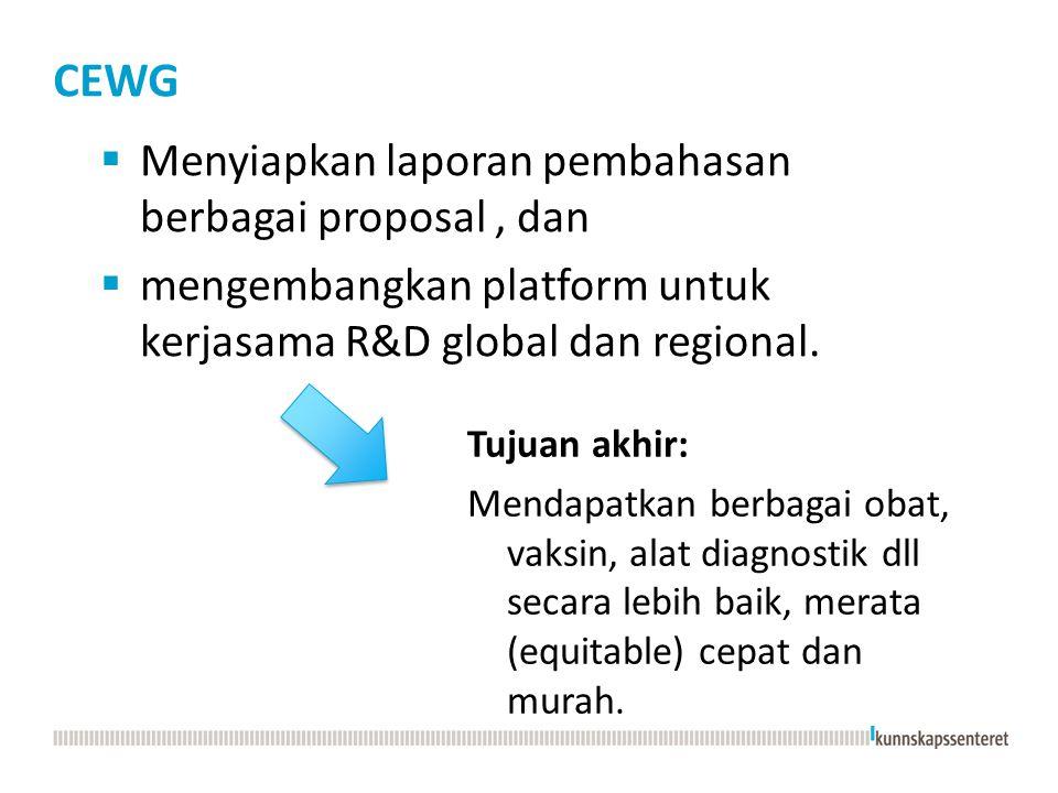 CEWG  Menyiapkan laporan pembahasan berbagai proposal, dan  mengembangkan platform untuk kerjasama R&D global dan regional.