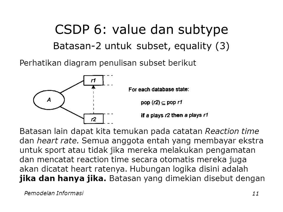 Pemodelan Informasi11 CSDP 6: value dan subtype Batasan-2 untuk subset, equality (3) Perhatikan diagram penulisan subset berikut Batasan lain dapat kita temukan pada catatan Reaction time dan heart rate.