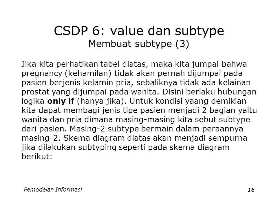 Pemodelan Informasi16 CSDP 6: value dan subtype Membuat subtype (3) Jika kita perhatikan tabel diatas, maka kita jumpai bahwa pregnancy (kehamilan) tidak akan pernah dijumpai pada pasien berjenis kelamin pria, sebaliknya tidak ada kelainan prostat yang dijumpai pada wanita.