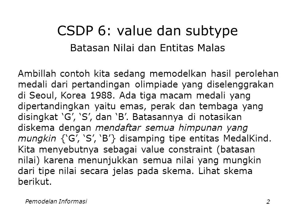 Pemodelan Informasi13 CSDP 6: value dan subtype Batasan-2 untuk subset, equality (5) Skema diagram yang telah dilengkapi dengan kedua batasan diatas nampak seperti gambar berikutz: