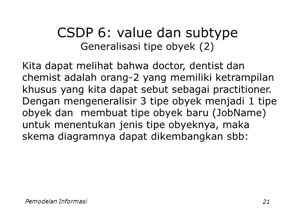 Pemodelan Informasi21 CSDP 6: value dan subtype Generalisasi tipe obyek (2) Kita dapat melihat bahwa doctor, dentist dan chemist adalah orang-2 yang memiliki ketrampilan khusus yang kita dapat sebut sebagai practitioner.