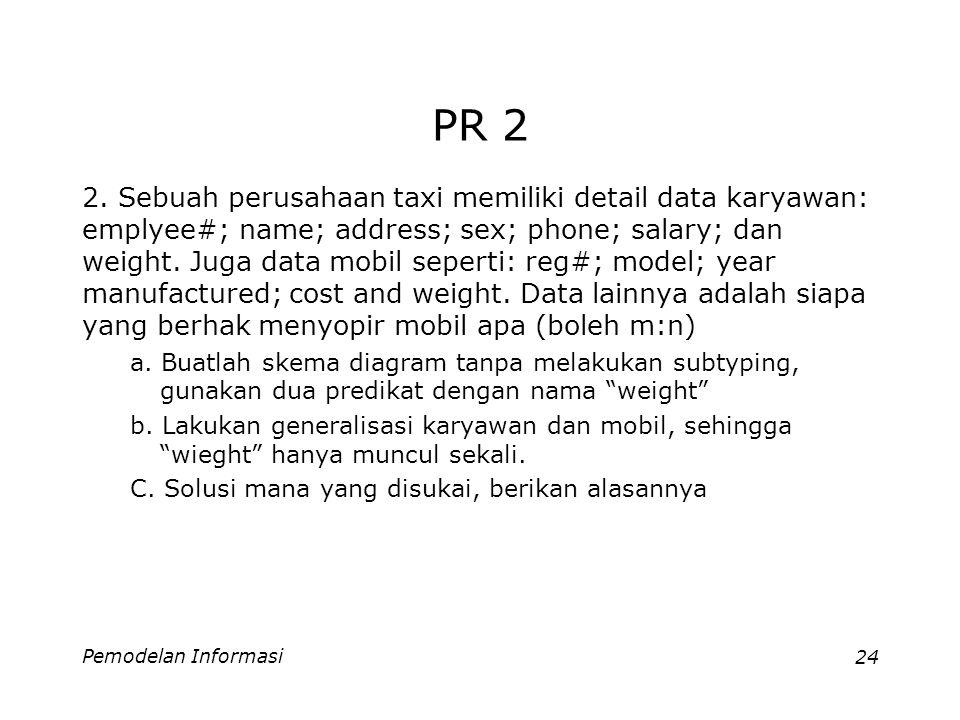 Pemodelan Informasi24 PR 2 2.