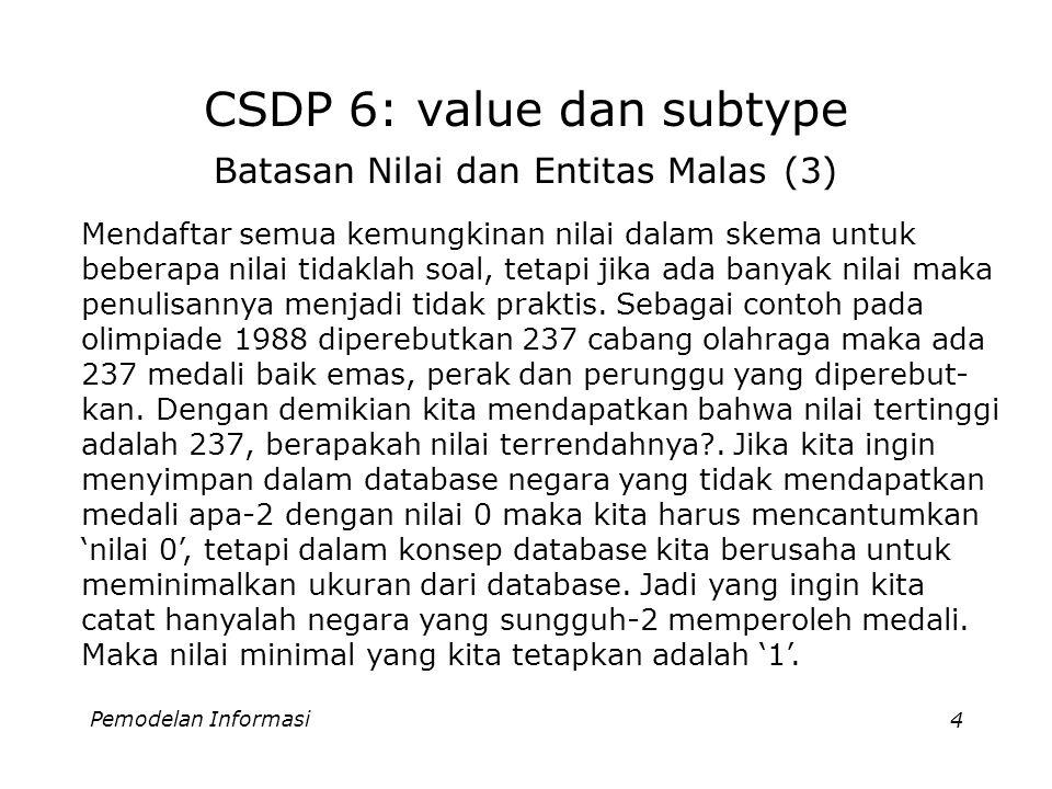 Pemodelan Informasi15 CSDP 6: value dan subtype Membuat subtype (2) Tabel diatas jika kita buat skema diagramnya akan seperti diagram berikut: