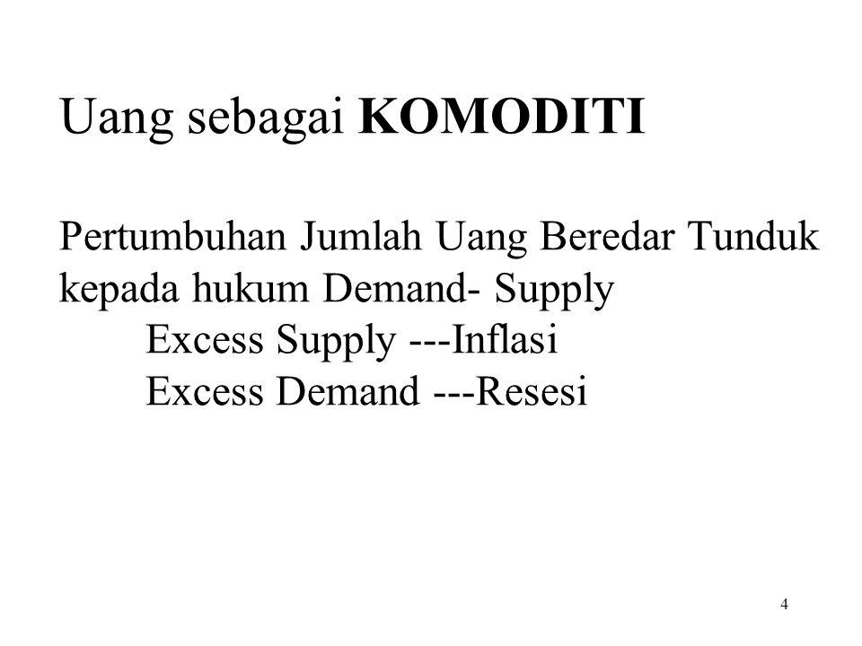 4 Uang sebagai KOMODITI Pertumbuhan Jumlah Uang Beredar Tunduk kepada hukum Demand- Supply Excess Supply ---Inflasi Excess Demand ---Resesi