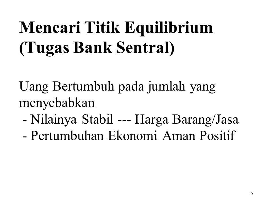 5 Mencari Titik Equilibrium (Tugas Bank Sentral) Uang Bertumbuh pada jumlah yang menyebabkan - Nilainya Stabil --- Harga Barang/Jasa - Pertumbuhan Eko