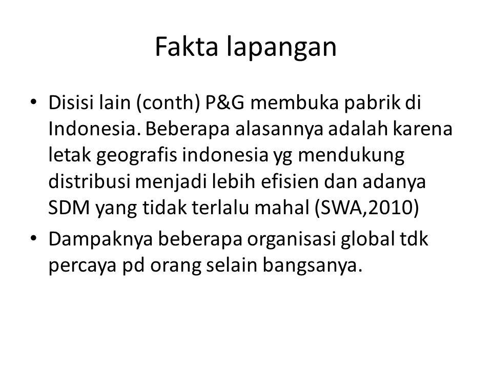 Fakta lapangan Disisi lain (conth) P&G membuka pabrik di Indonesia.