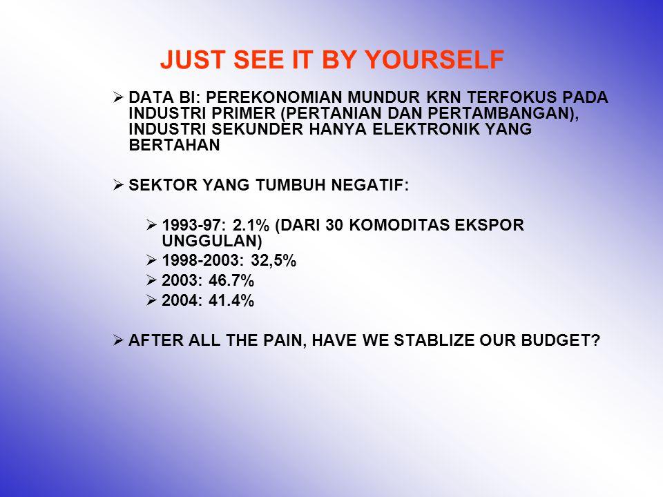FAKTA: Sekitar 40-48% dinamika inflasi dipengaruhi pass-through effect dari kurs Rupiah.