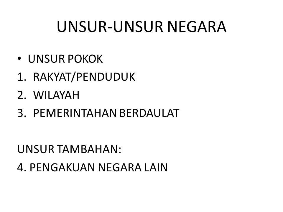 UNSUR-UNSUR NEGARA UNSUR POKOK 1.RAKYAT/PENDUDUK 2.WILAYAH 3.PEMERINTAHAN BERDAULAT UNSUR TAMBAHAN: 4.