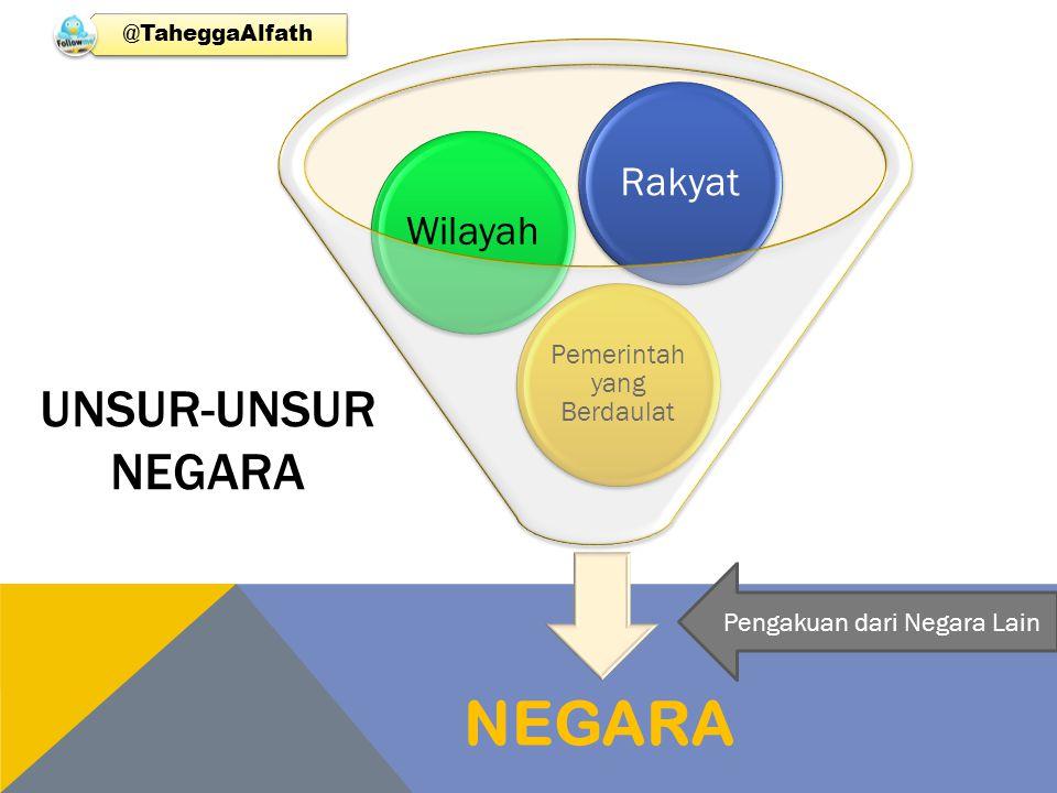 UNSUR-UNSUR NEGARA NEGARA Pemerintah yang Berdaulat WilayahRakyat Pengakuan dari Negara Lain @TaheggaAlfath