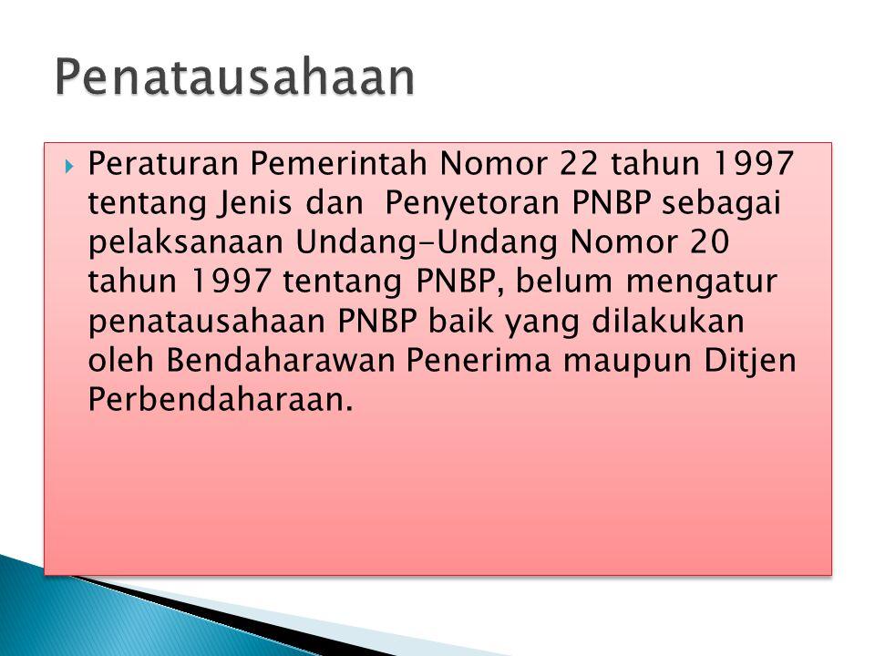  Peraturan Pemerintah Nomor 22 tahun 1997 tentang Jenis dan Penyetoran PNBP sebagai pelaksanaan Undang-Undang Nomor 20 tahun 1997 tentang PNBP, belum