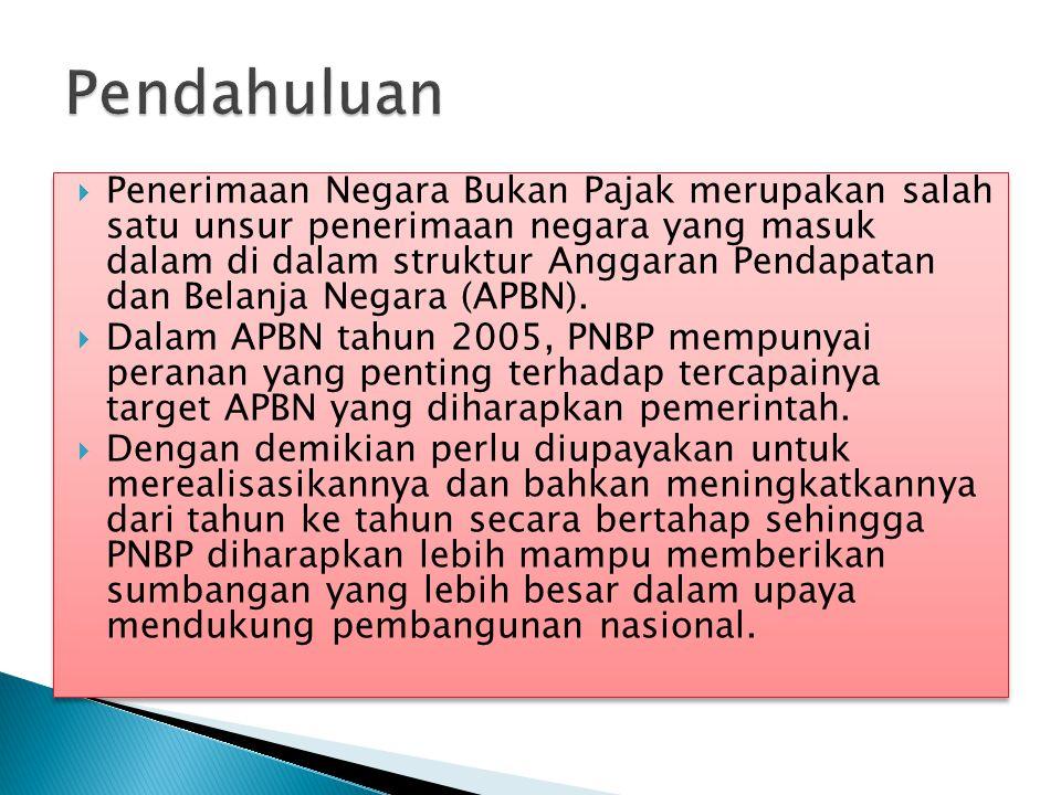  Khusus untuk dokumen point n) sampai dengan q) hanya berlaku pada pemeriksaan yang dilakukan di Departemen Keuangan.