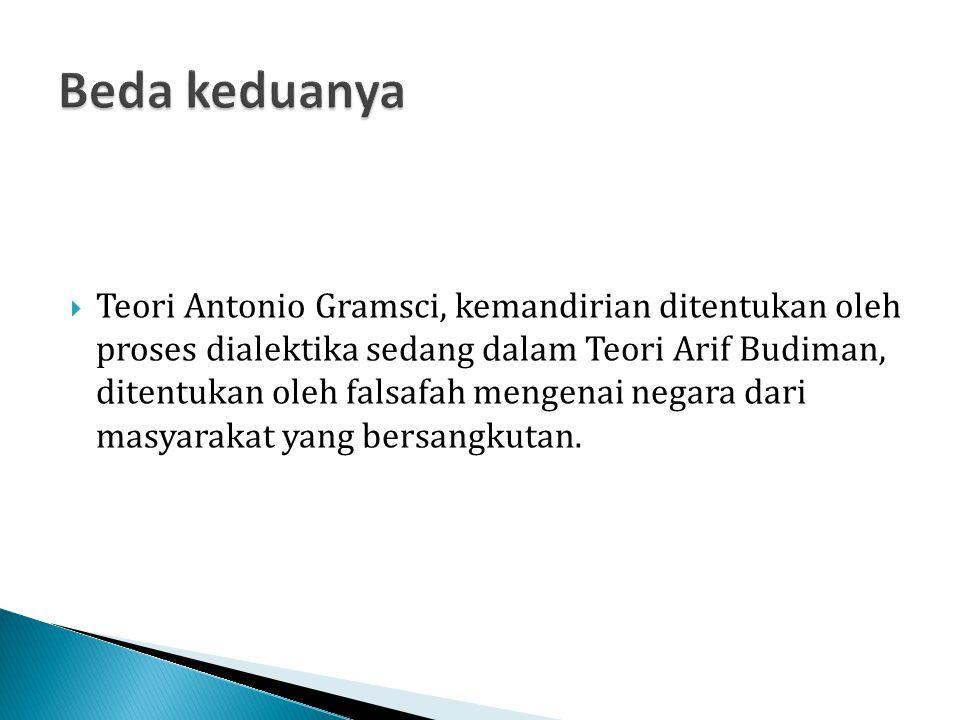  Teori Antonio Gramsci, kemandirian ditentukan oleh proses dialektika sedang dalam Teori Arif Budiman, ditentukan oleh falsafah mengenai negara dari