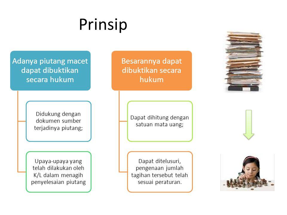 Prinsip Adanya piutang macet dapat dibuktikan secara hukum Didukung dengan dokumen sumber terjadinya piutang; Upaya-upaya yang telah dilakukan oleh K/