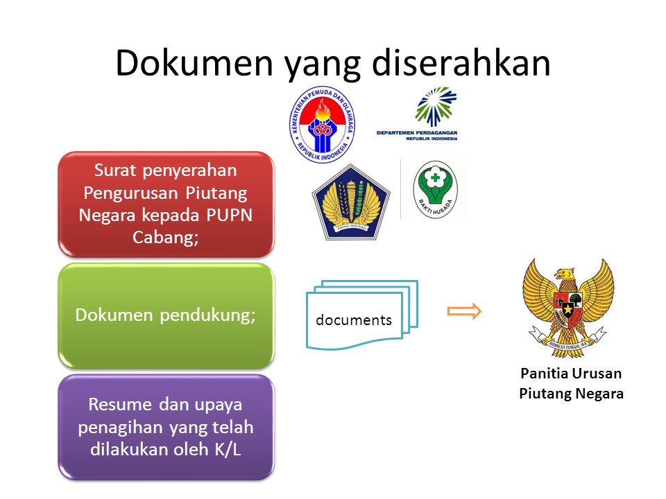 Dokumen yang diserahkan Surat penyerahan Pengurusan Piutang Negara kepada PUPN Cabang; Dokumen pendukung; Resume dan upaya penagihan yang telah dilaku